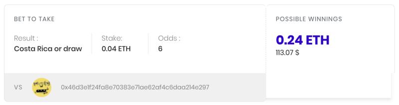 Betdemocracy betting interface
