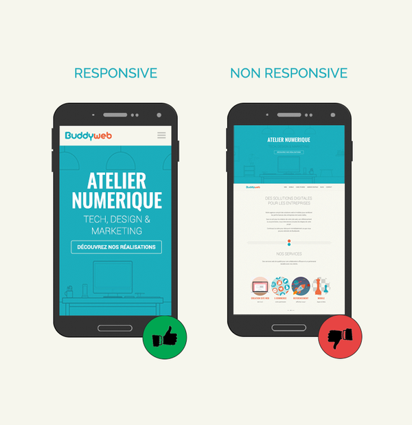 Mobile-Friendly : Google privilégie les sites pour mobiles